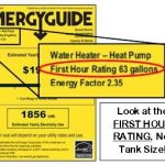 Water Heater First-Hour Rating Explained